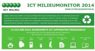 ICT Milieumonitor: 28,4 miljoen kilo ICT-afval verwerkt in 2013