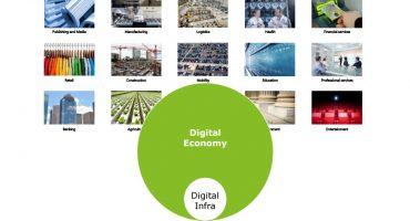 Nieuw onderzoek bevestigt belang digitale infrastructuur voor digitale economie